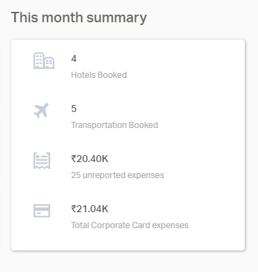Month wise summary in the project & Department head dashboard