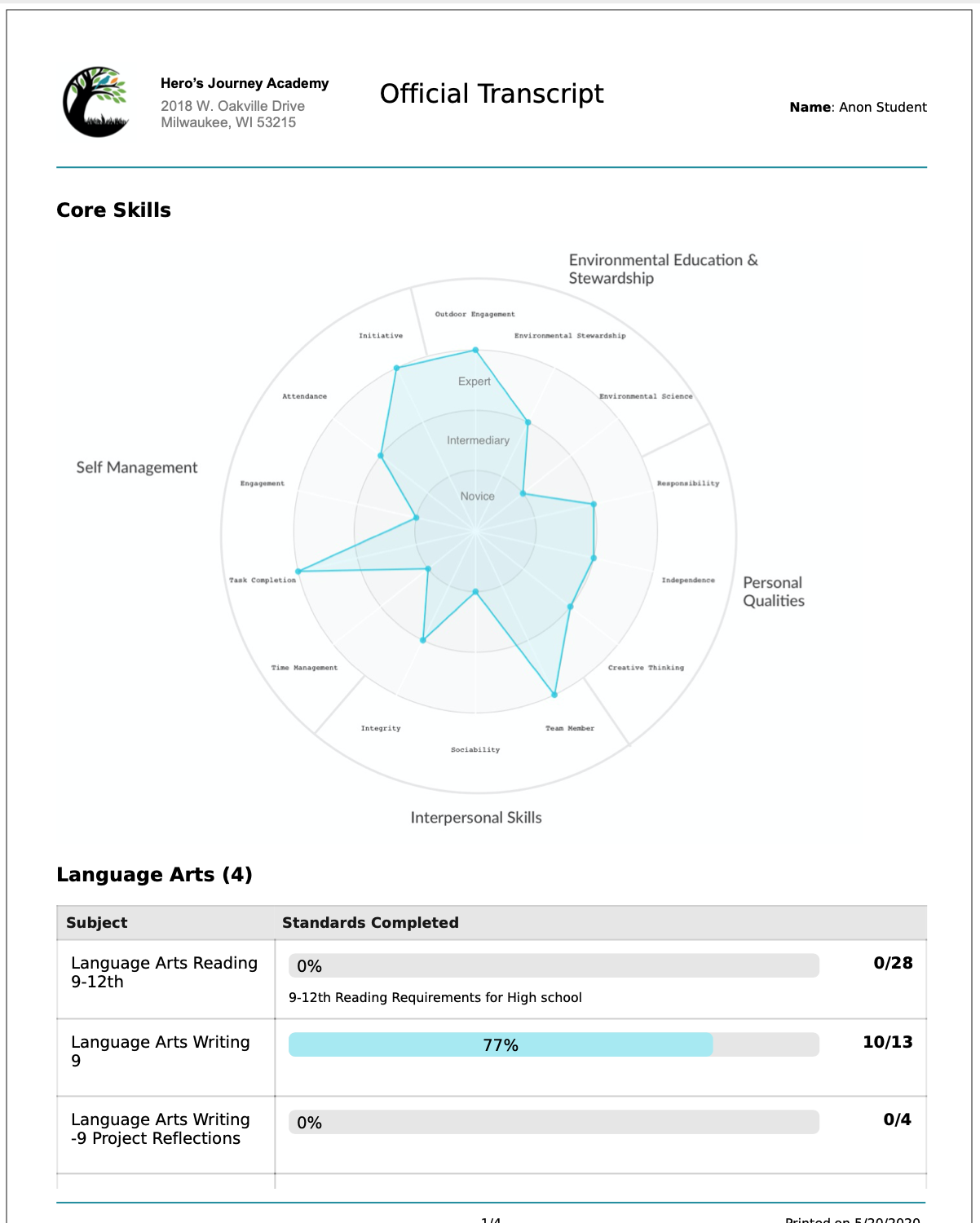 Report: Whole Person Radial + Competency-based Completion