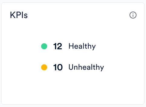KPI health report in Perdoo