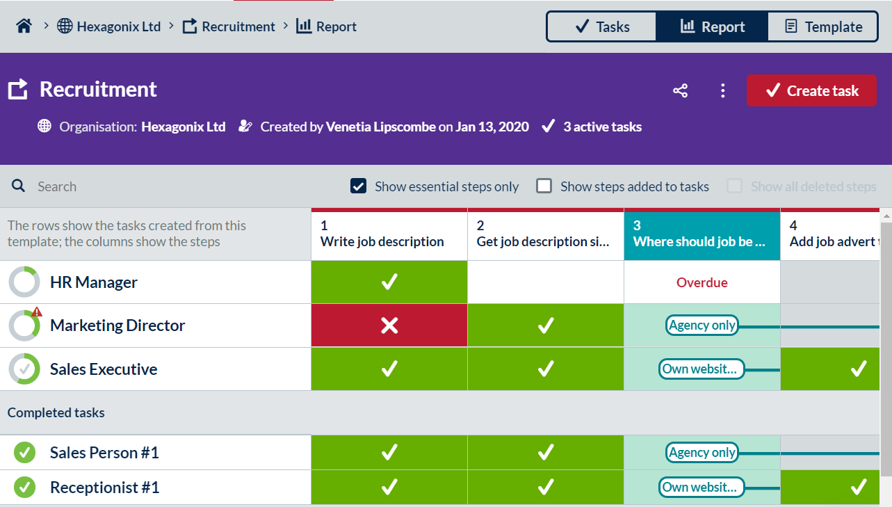 Screenshot of a Process Bliss report with the Show essential steps only checkbox selected.