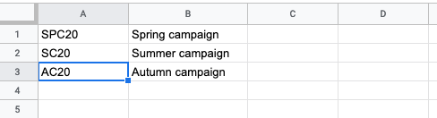 Example of google sheet with campaign codes to campaign names
