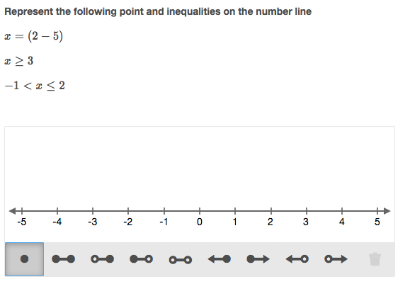 Number line plot question example