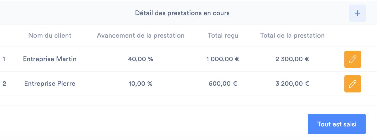 indy_prestations_en_cours3