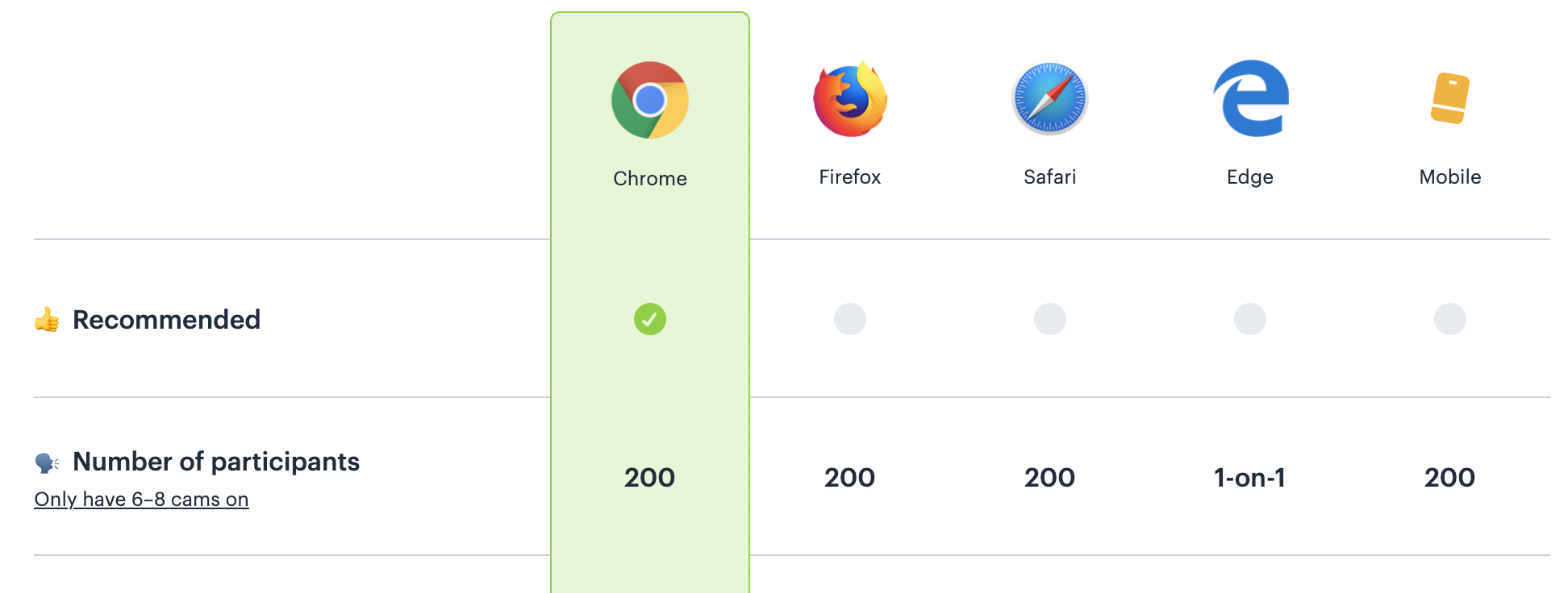 Browser compatibility graphic