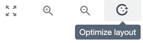 Ardoq optimize layout