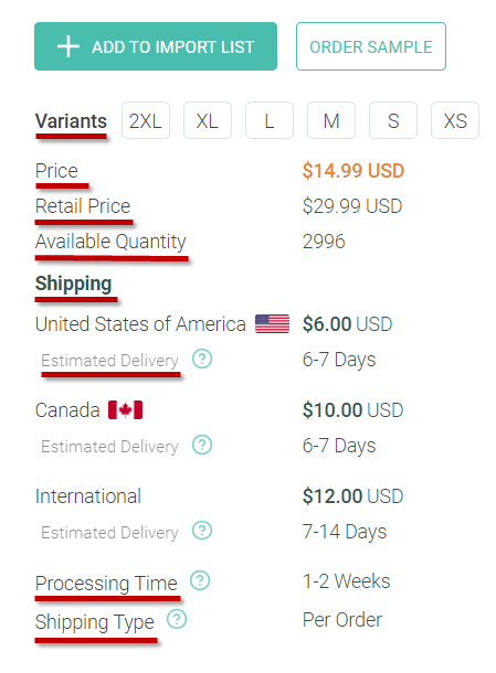 Understanding Dropshipping Prices