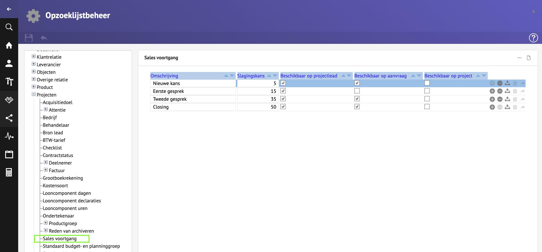 Opzoeklijstbeheer voor Sales funnel LIFT Software