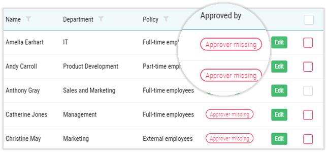 approval flow