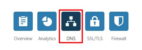 zona de DNS Cloudflare