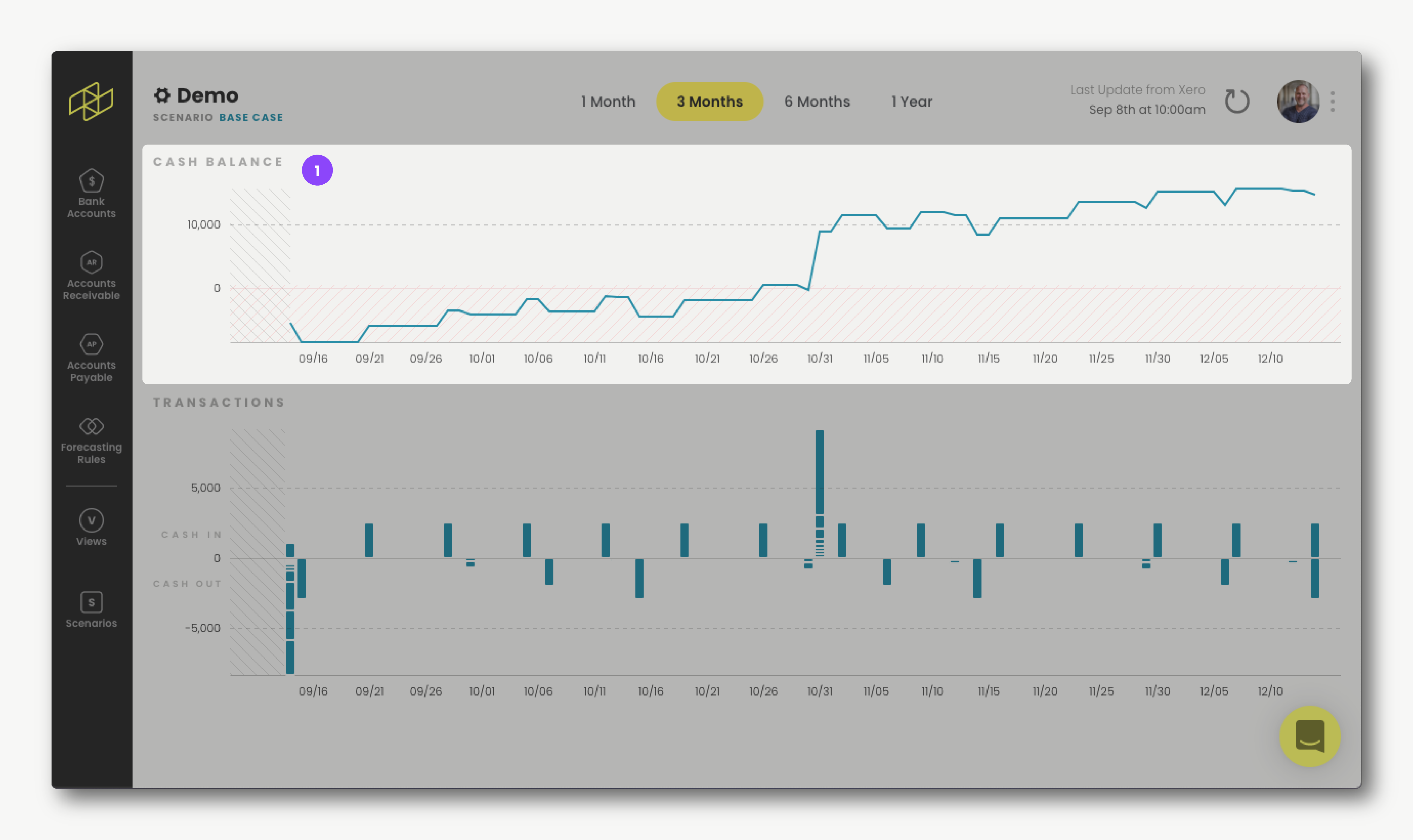 Helm uses a line graph to show you exactly what is in your bank account at the end of each day.