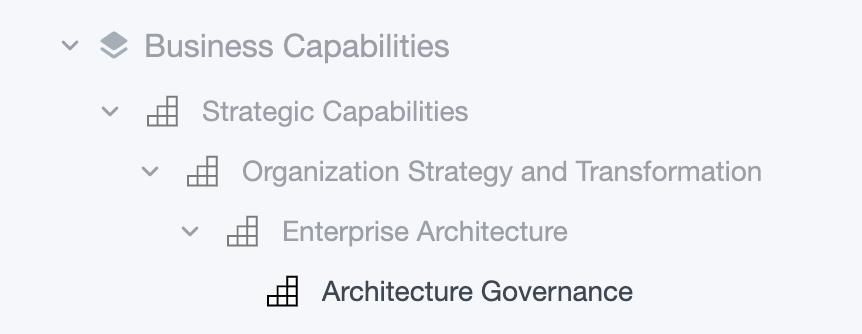 Ardoq scenarios contextual components