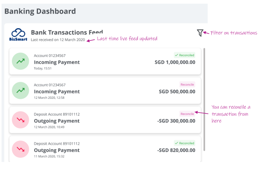 Bank transactions feed on the Dasboard