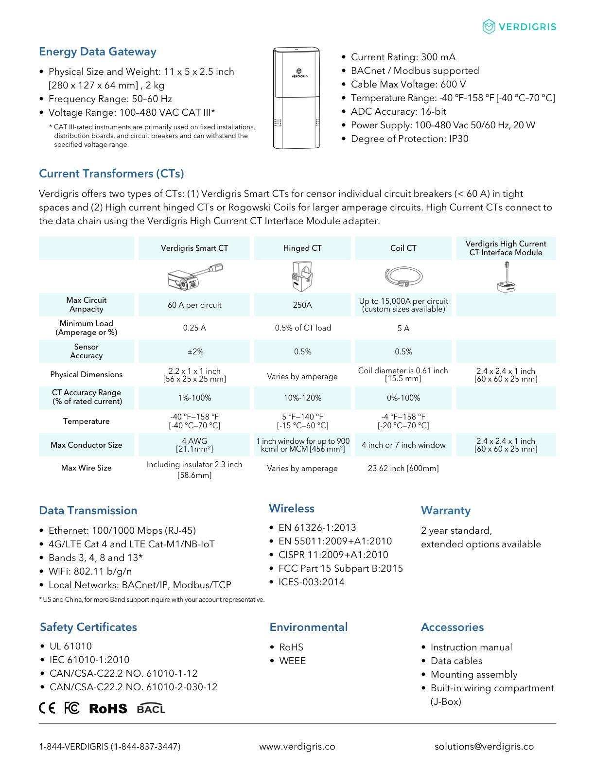 Verdigris EV2 Energy Data Transmitter Specifications