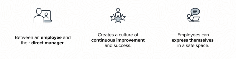 One-on-ones are regularly scheduled meetings between an employee and their direct manager where employees can express themselves in a safe space. Having one-on-ones will create a culture of continuous improvement and success.