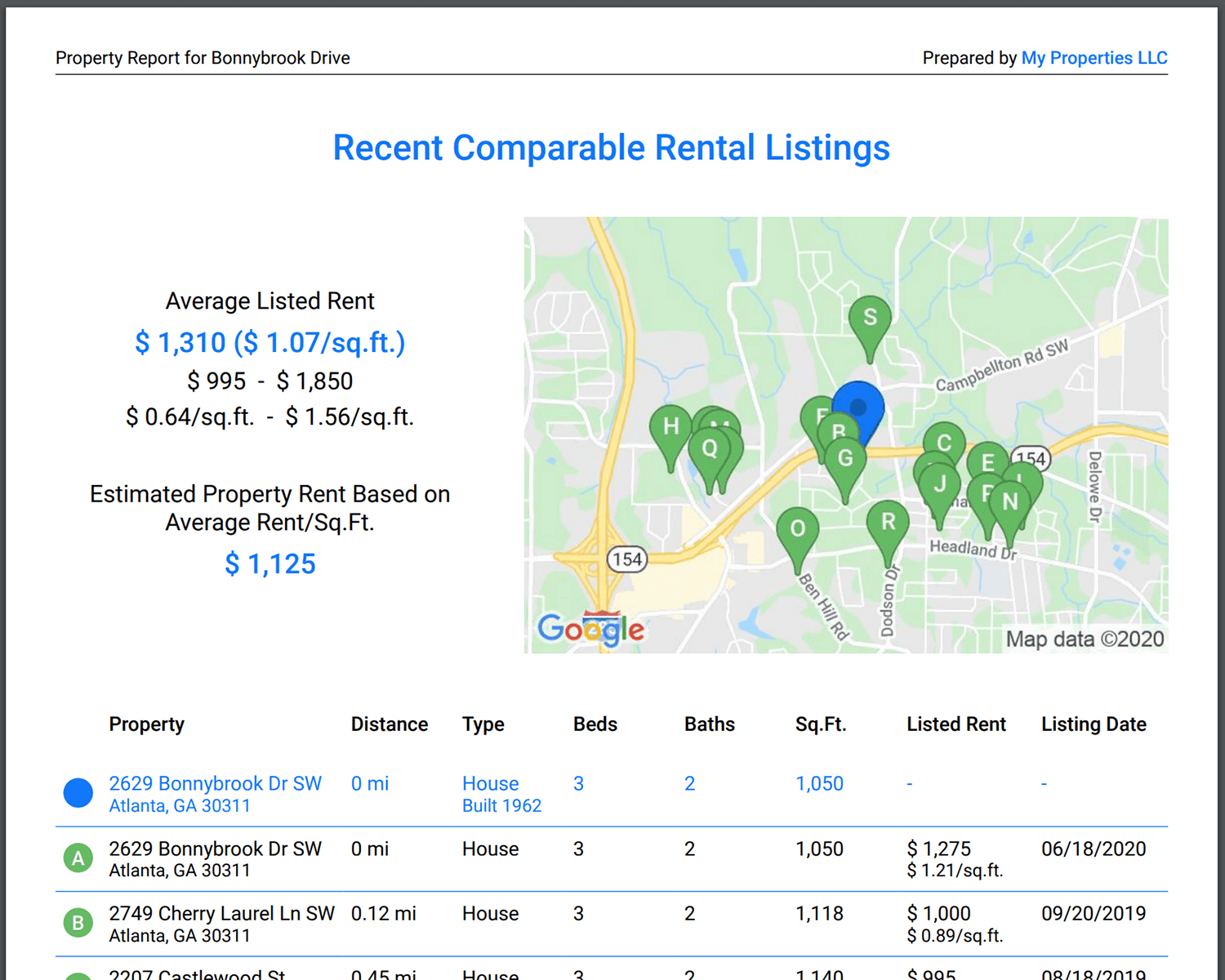 Rental comps page in property reports