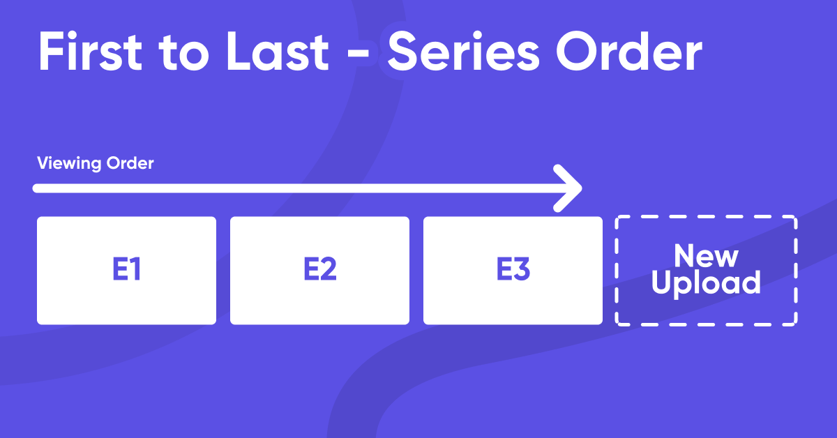 Diagram explaining First to Last Series Order