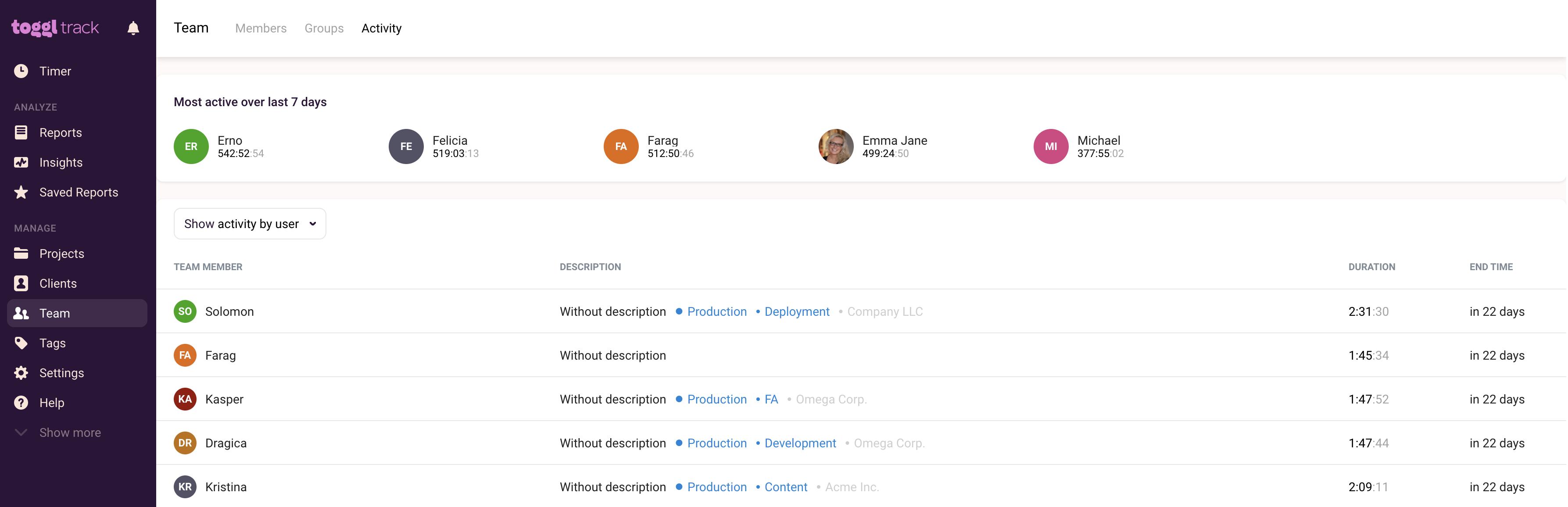 team activity screen