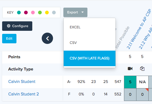 Export menu: CSV (with late flags)