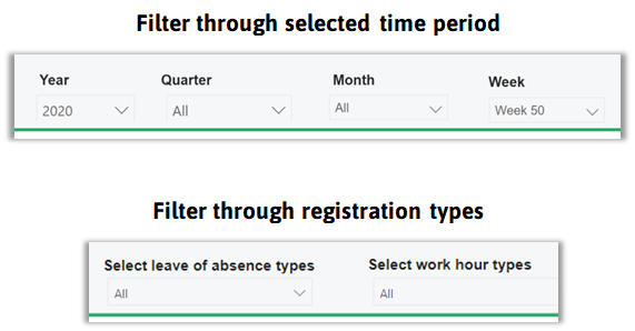 project management report filters