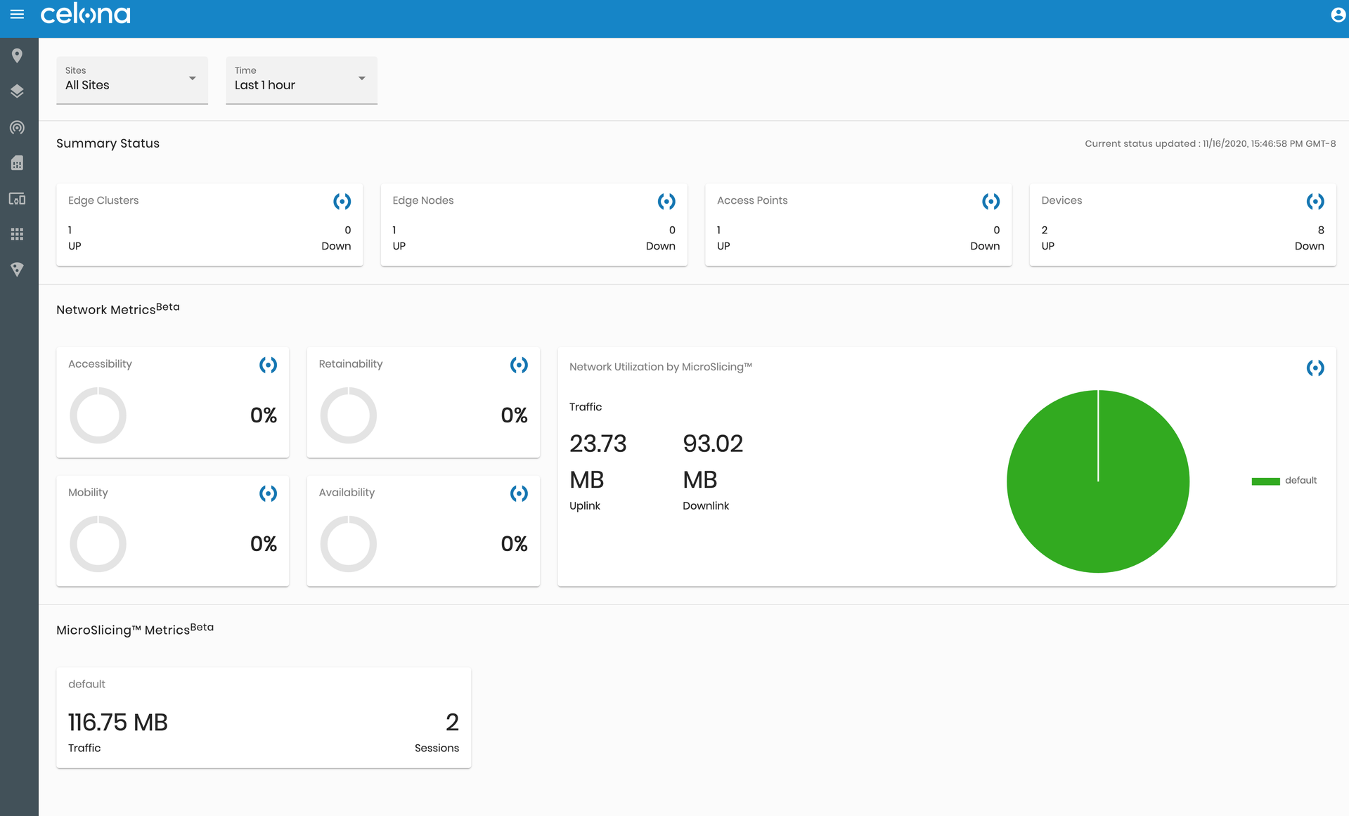 Main dashboard in the Celona Orchestrator