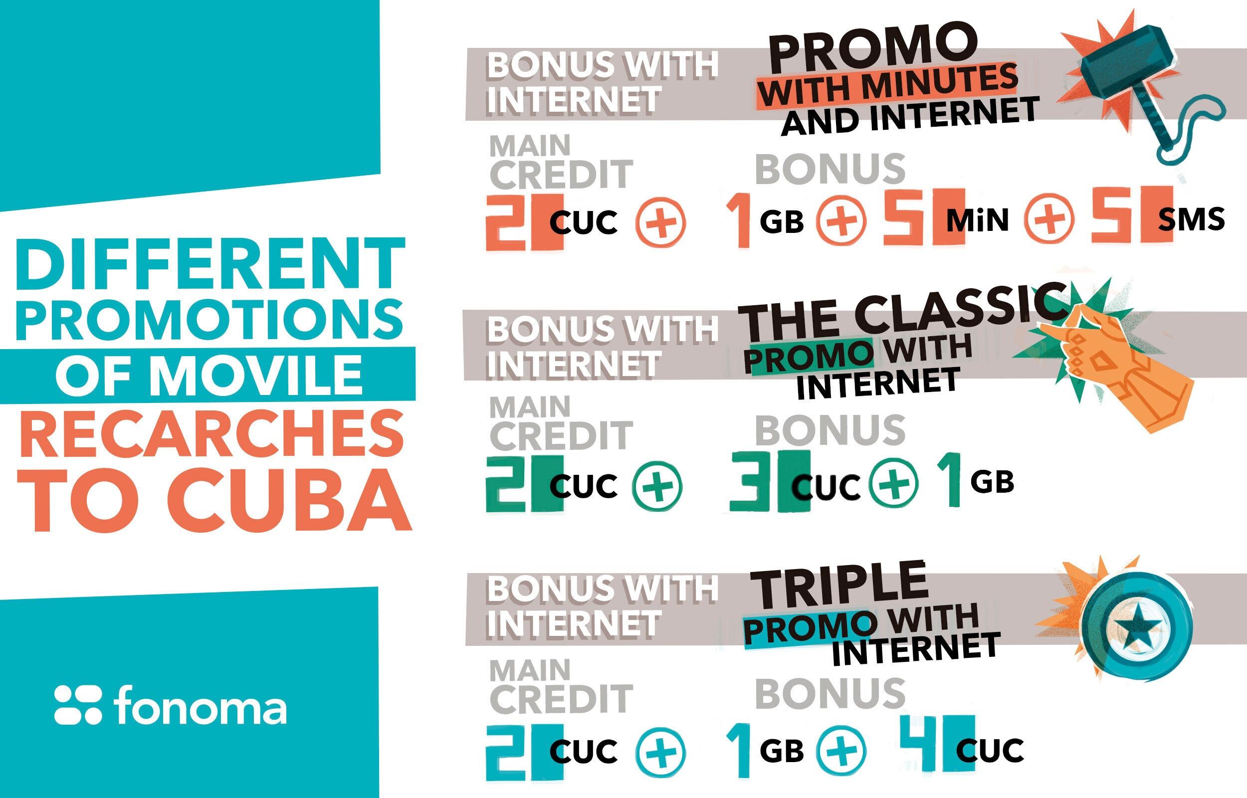 Bonuses with Internet