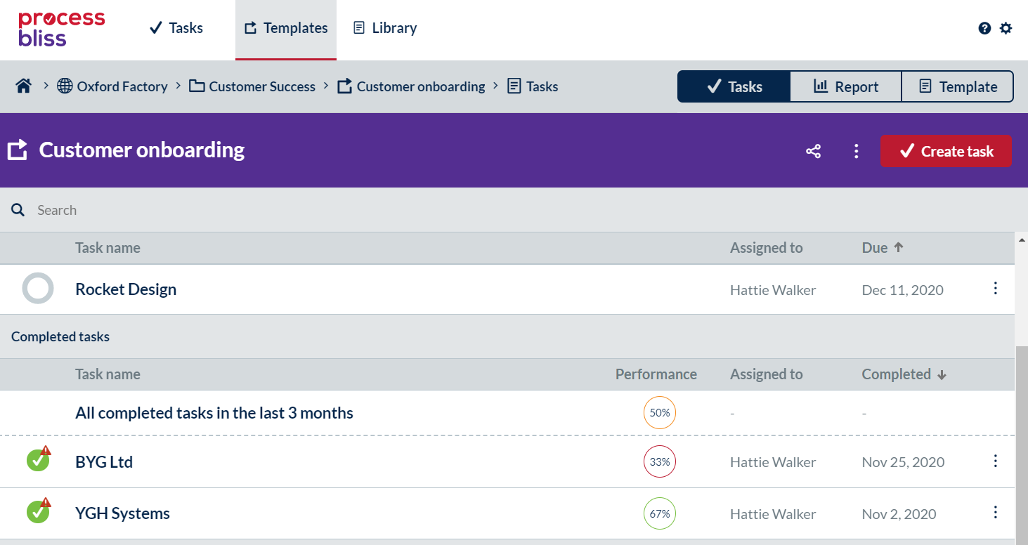 A screenshot showing the performance percentage for tasks created from the customer onboarding template
