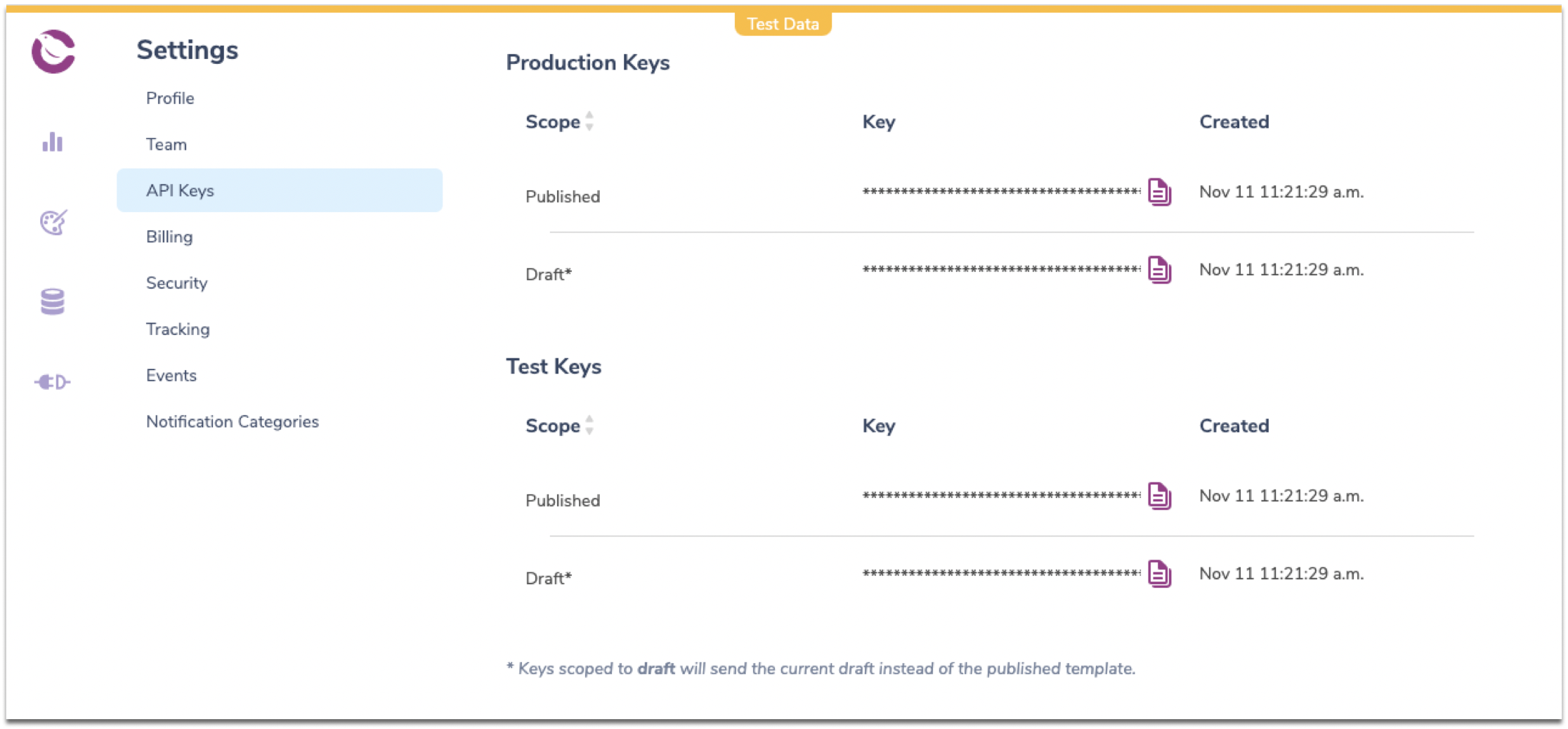 Test and Production Environment API Keys for Notifications in Courier