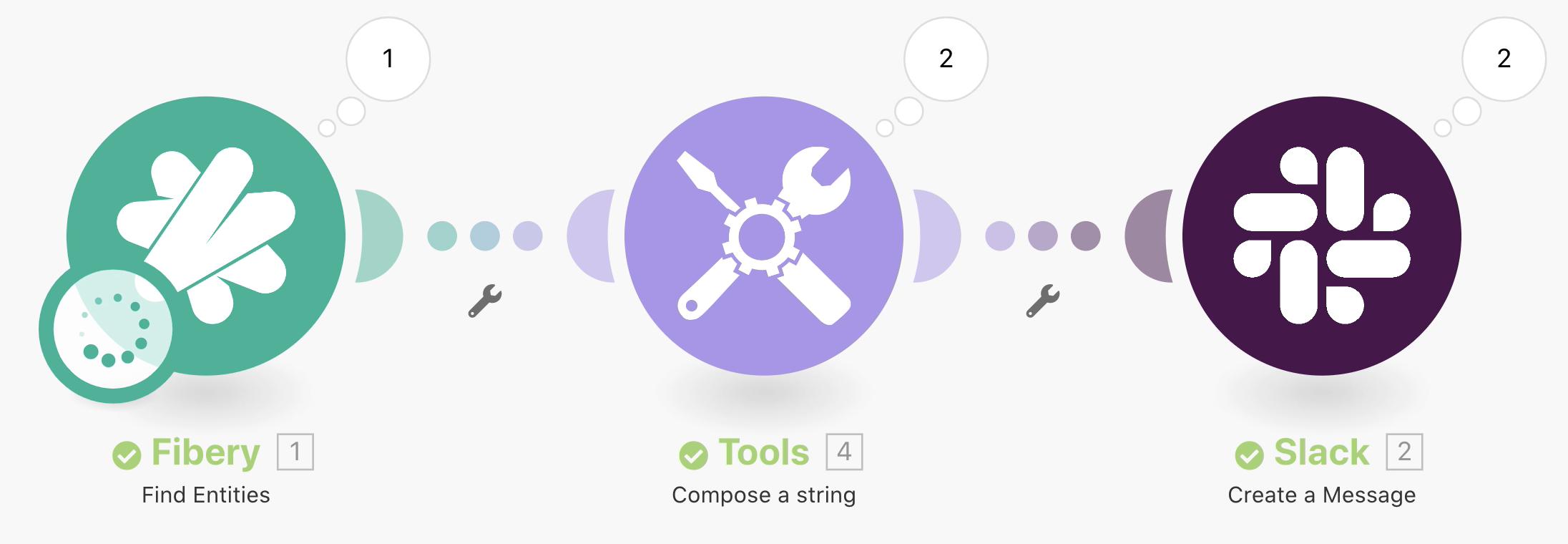 Integromat modules: add string composer