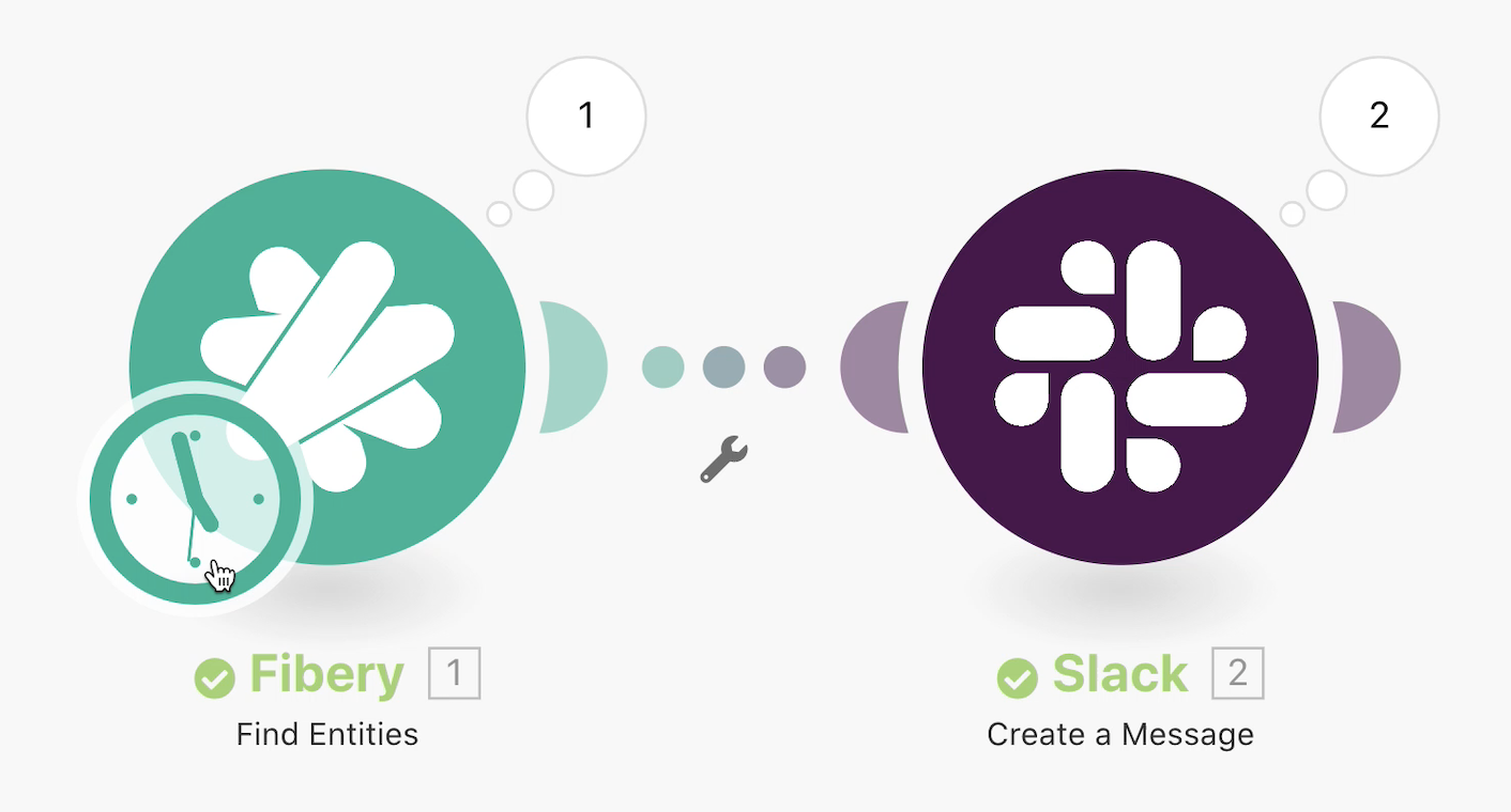 Integromat modules: find tasks in Fibery and send a Slack message
