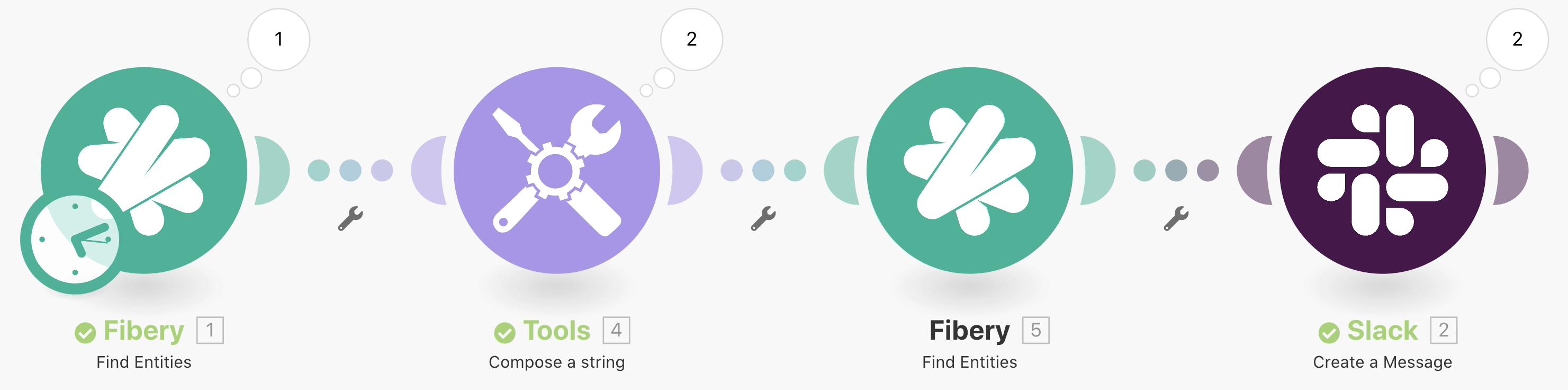 Integromat modules: look for a Fibery user