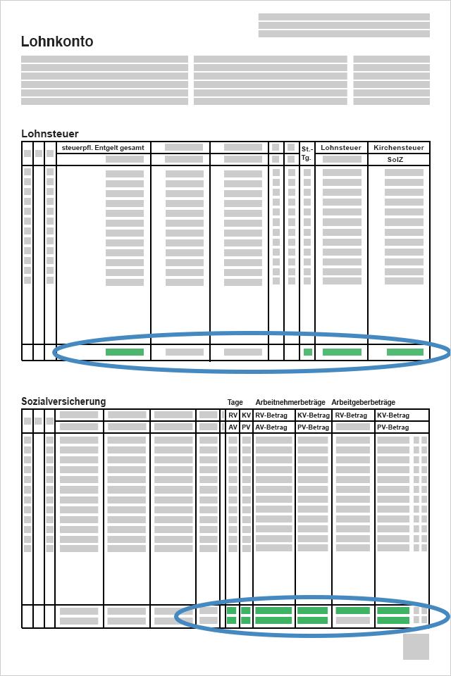 Datev Lohnkonto Musterdokument für LStB Vorträge
