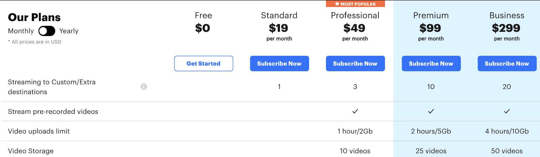 Restream pricing and plans