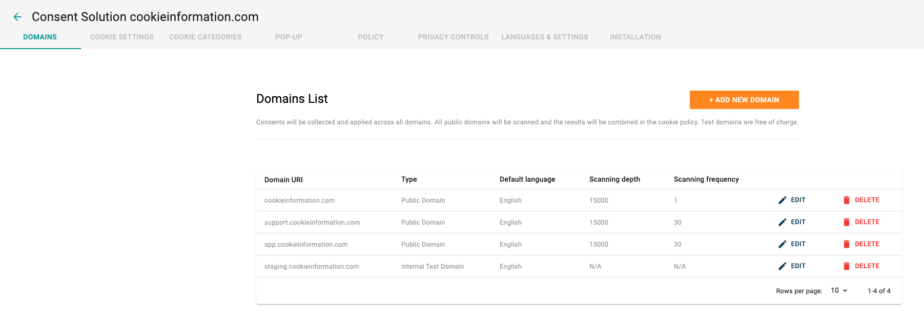 View of the domain overview in a consent solution in the Cookie Information platform