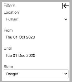 Dentally UDA Forecast Filters Danger