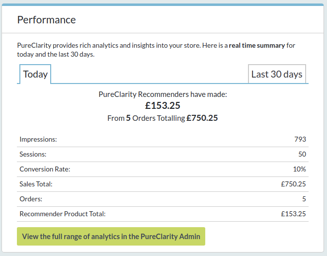 Performance box, shows the performance of PureClarity on your store