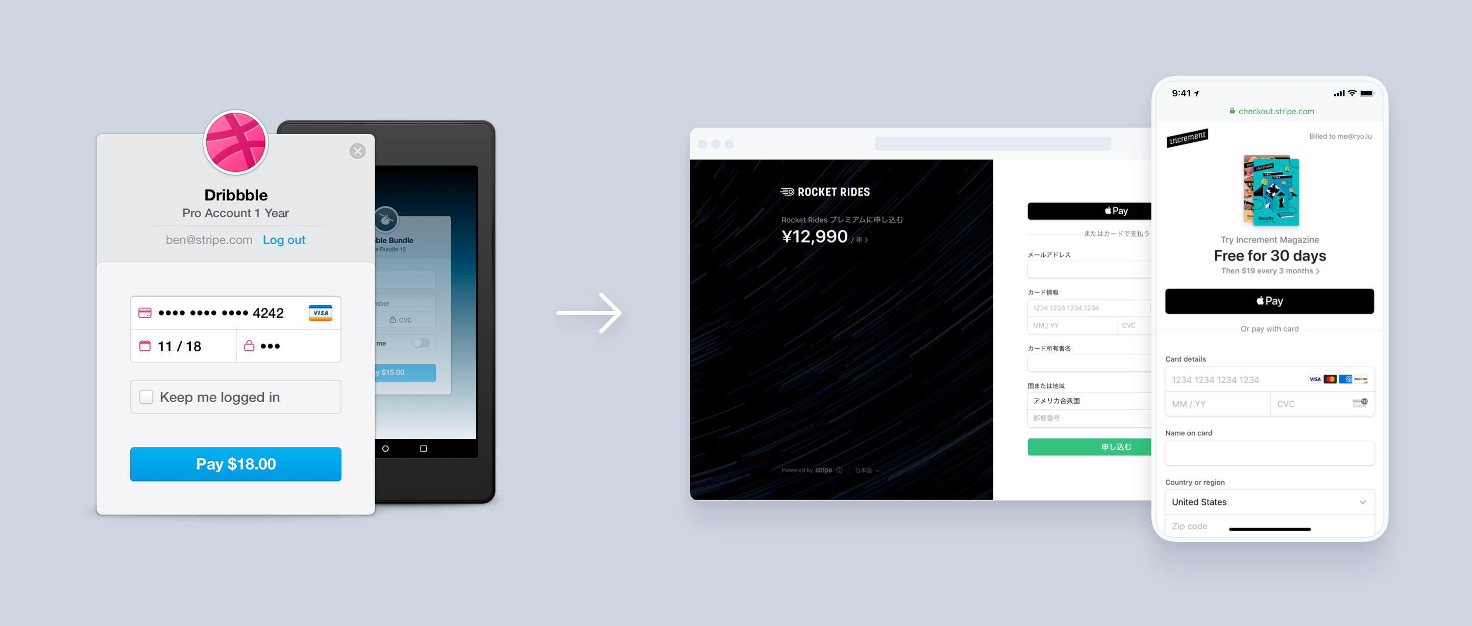 Comparison of old checkout, which was a modal appearing on top of our invoice / listing pages, and new checkout which is hosted on stripe.com.