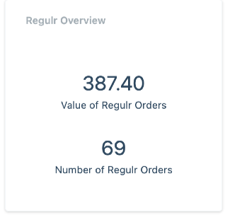 Regulr Overview