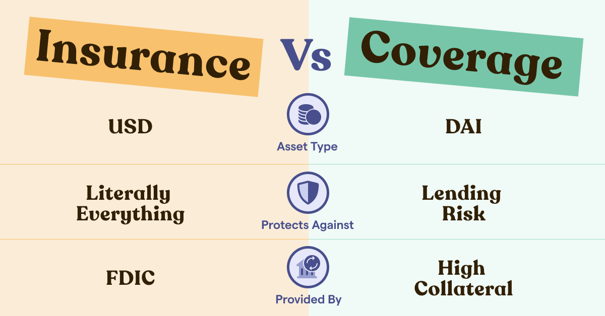 Insurance vs Coverage