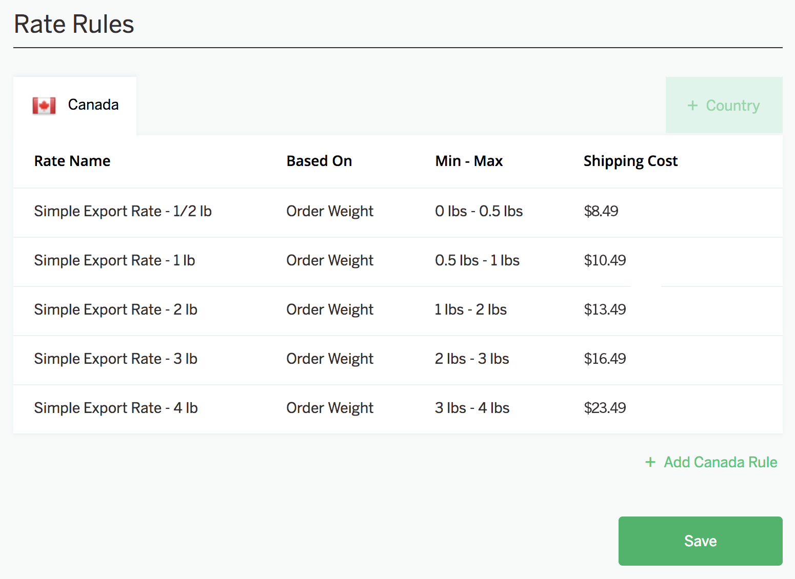 A screenshot showing the Rate Rules for 'Canada,' using Simple Export Rate's prices.