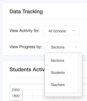 Image: View progress data by section, student, or teachers