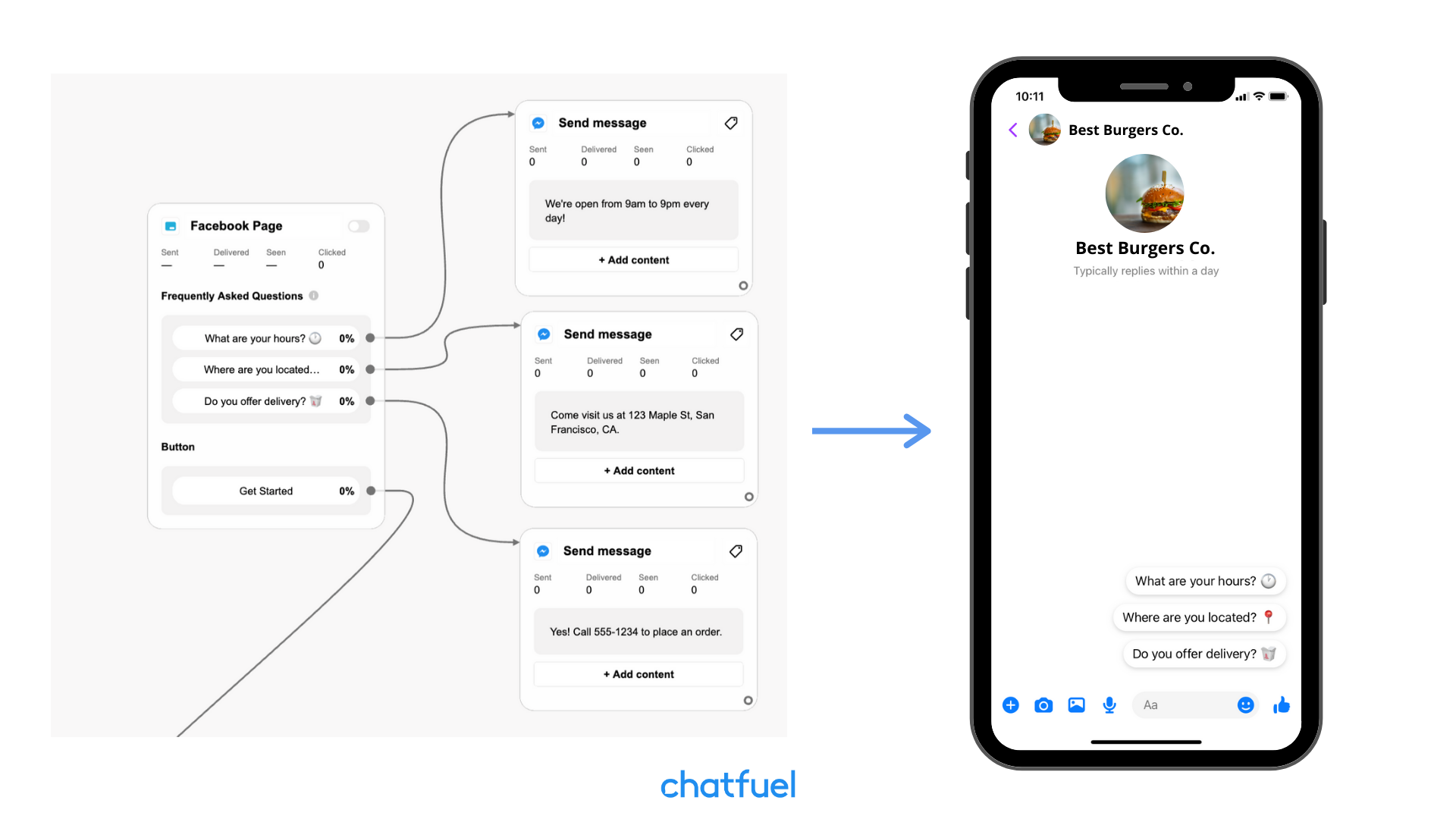 Ice Breakers for your chatbot users