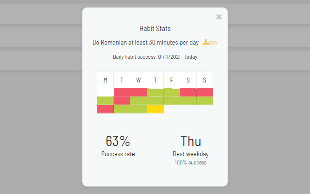 Habit stats - seeing the best weekday
