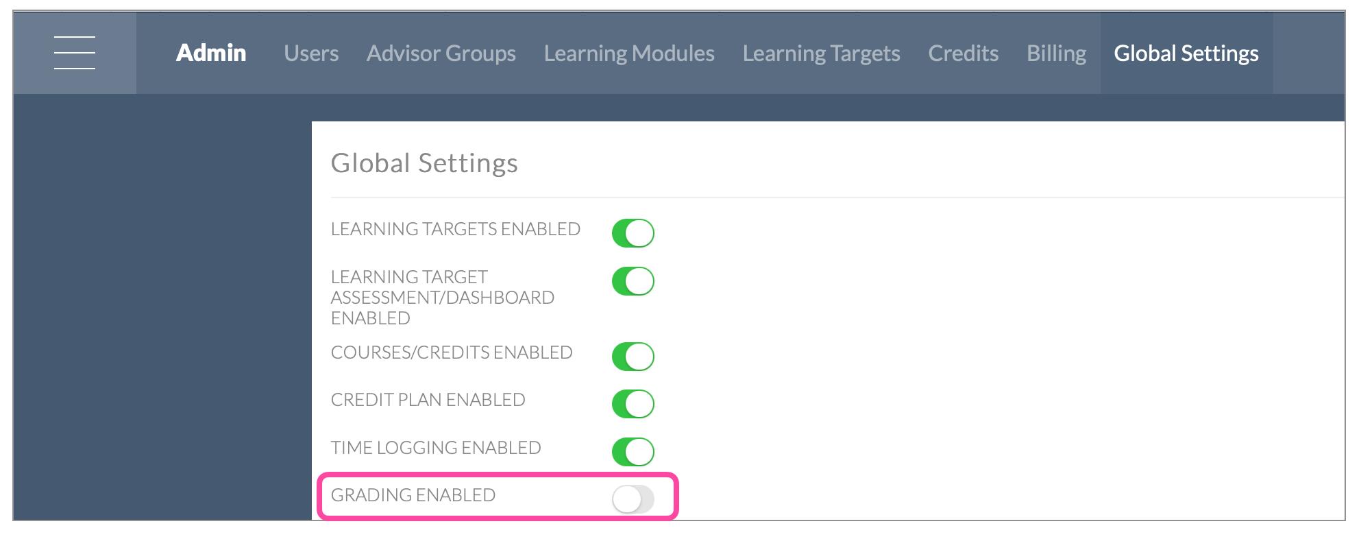 Admin > Global Settings : Grading Enabled option