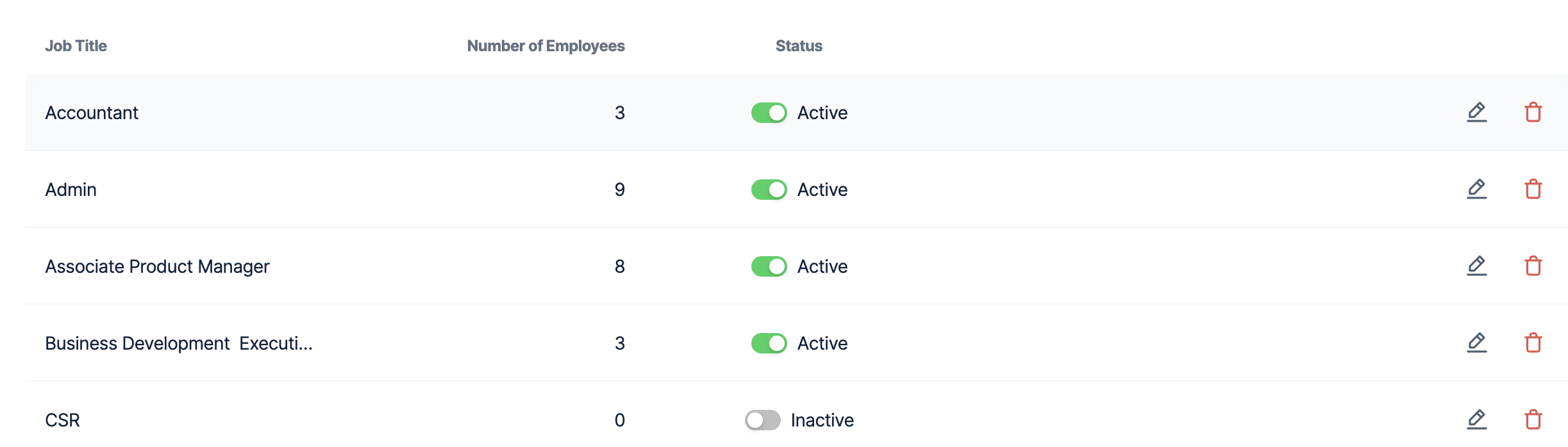 Only job titles with 0 number of employees can be deactivated