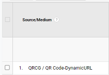 How a QR Code made with QR Code Generator PRO will appear in Google Analytics under Source/Medium