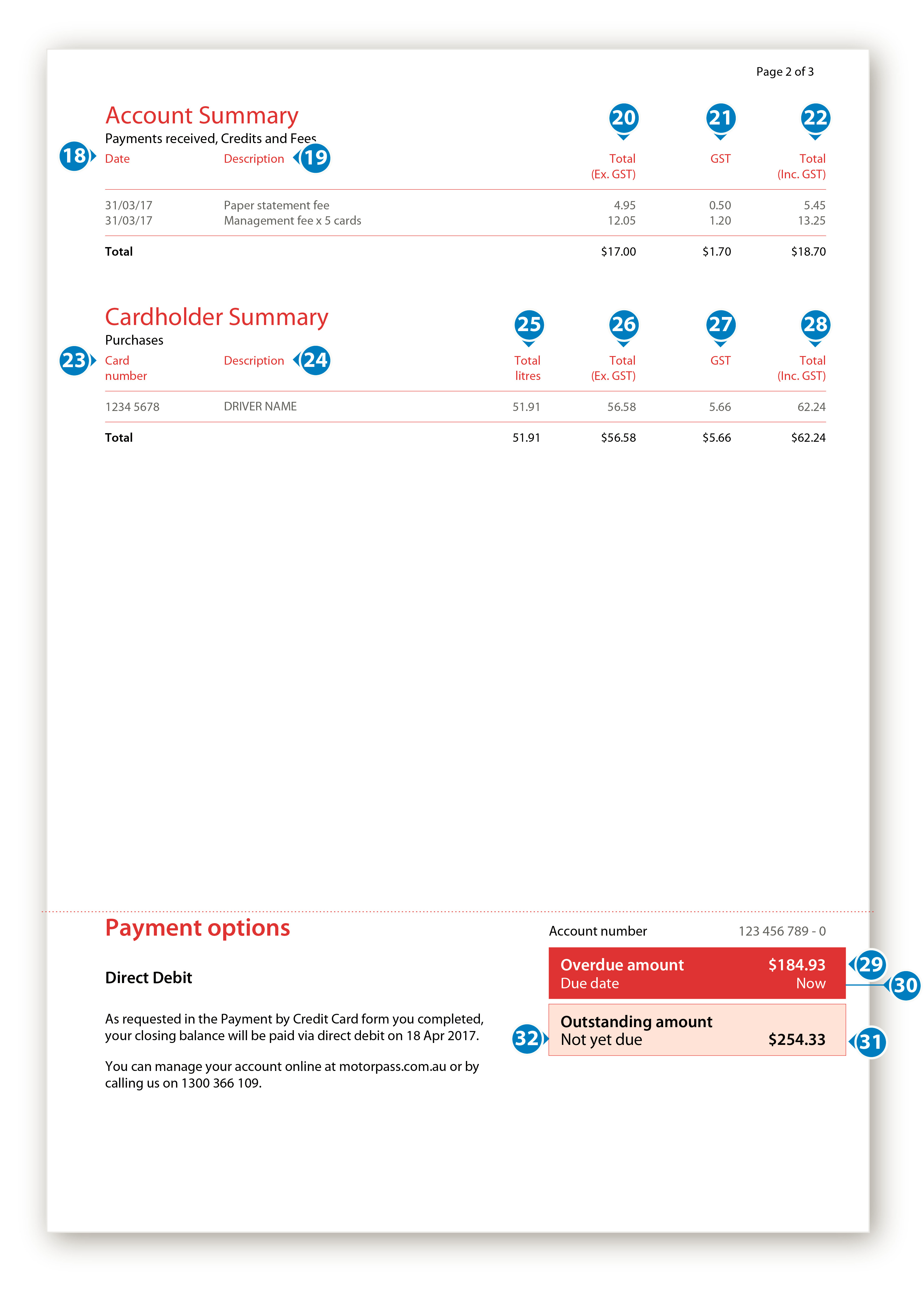 WEX Motorpass Paper Statement Example - Account and Cardholder Summaries