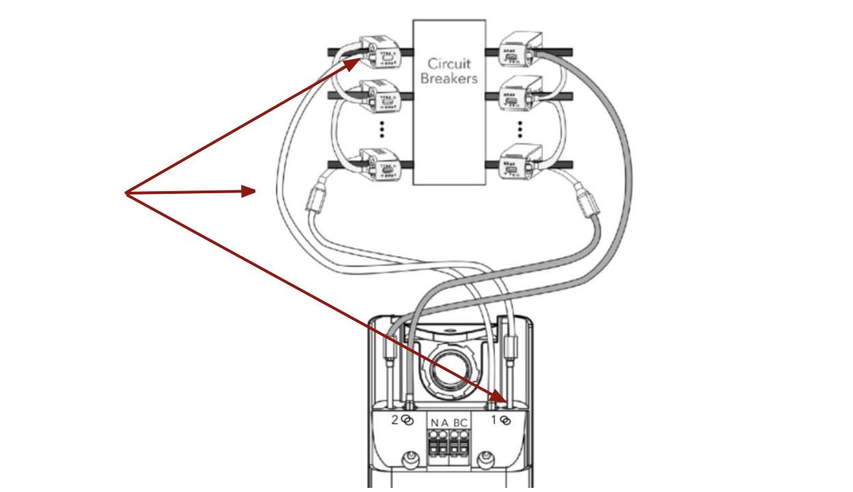 EDG connection 1