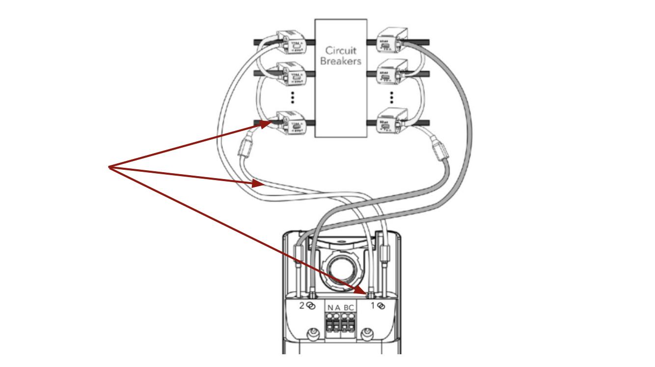 EDG connection 2