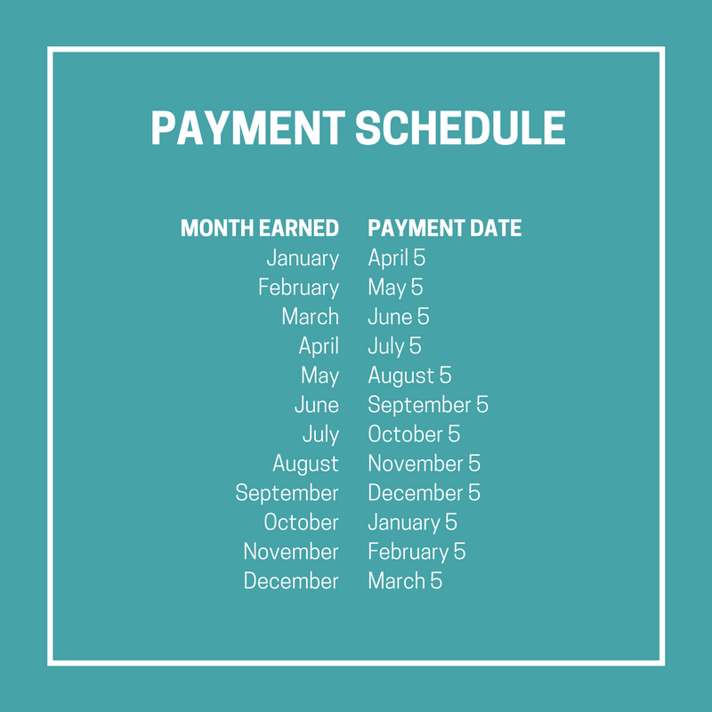 Mediavine Review - mediavine payment schedule
