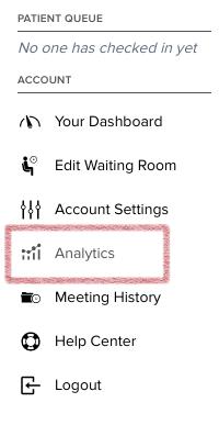 Left side menu highlighting Analytics feature